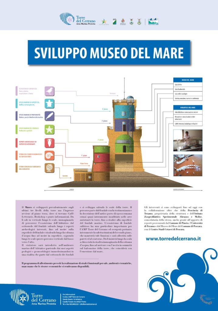 TORREDELCERRANO.IT Sviluppo_Museo_del_Mare