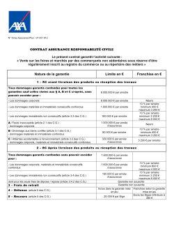 Contrat Axa