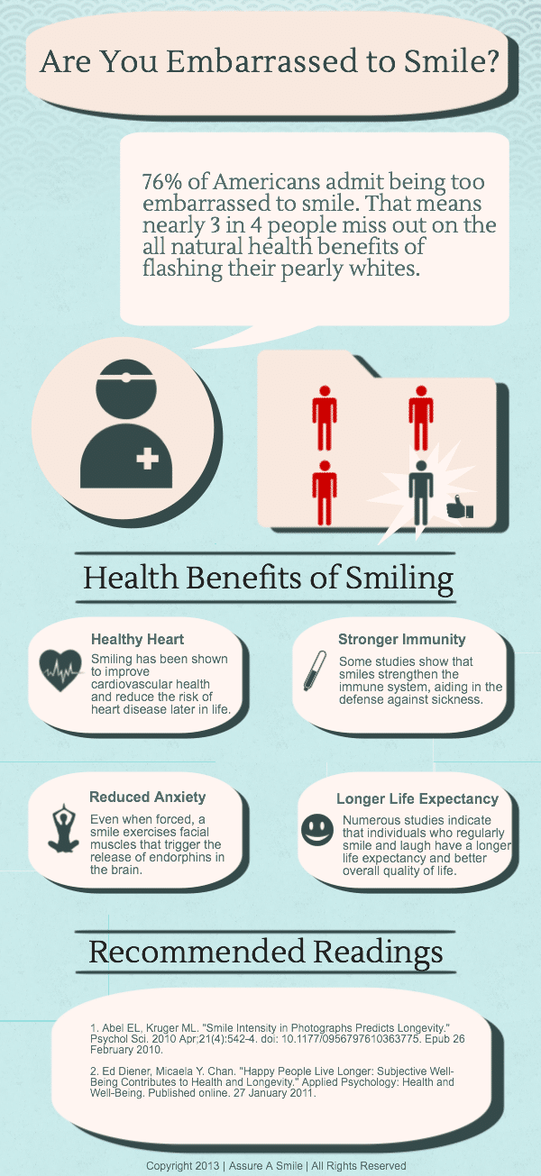 Health Benefits of Smiling: A Free Infographic