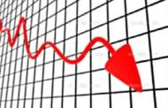 إنتاج القطاع الخاص يواصل تراجعه