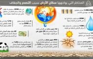 بقاء البشرية على المحكّ في معركة تغيّر المناخ