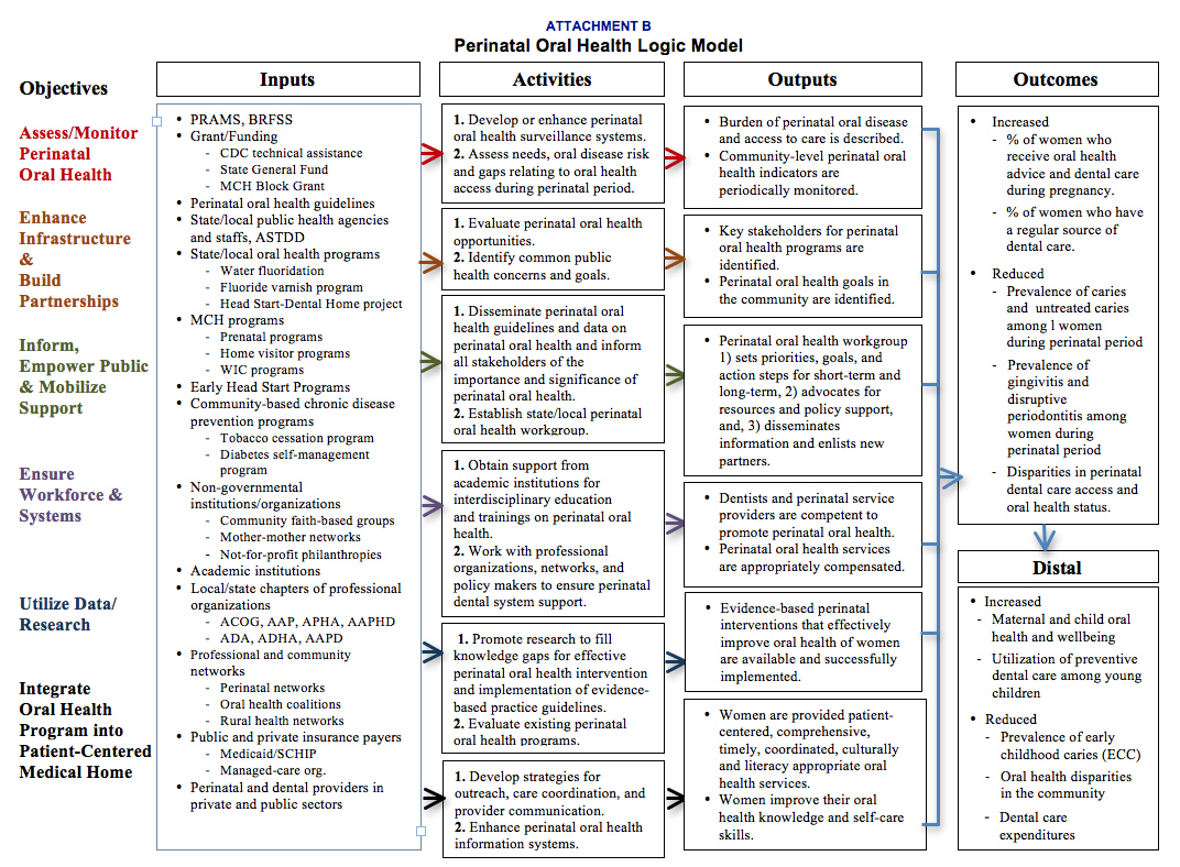 parts of a pocket knife diagram hopkins trailer breakaway wiring health belief model - engine and