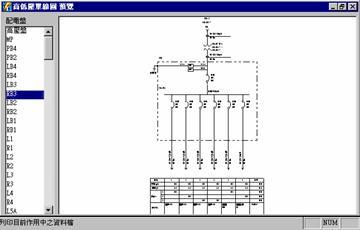 TruePower 電力計算軟體 - 亞思科技