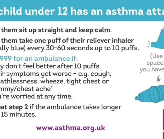 But If Your Childs Having An Asthma Attack Recognising The Signs And Taking Action Quickly Could Save Their Life