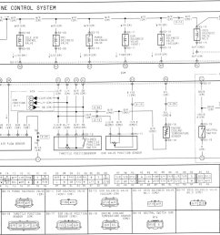 2014 mazda 3 wiring diagram get free image about wiring dodge ram wiring harness 2014 mazda 3 audio wiring diagram [ 2039 x 1541 Pixel ]
