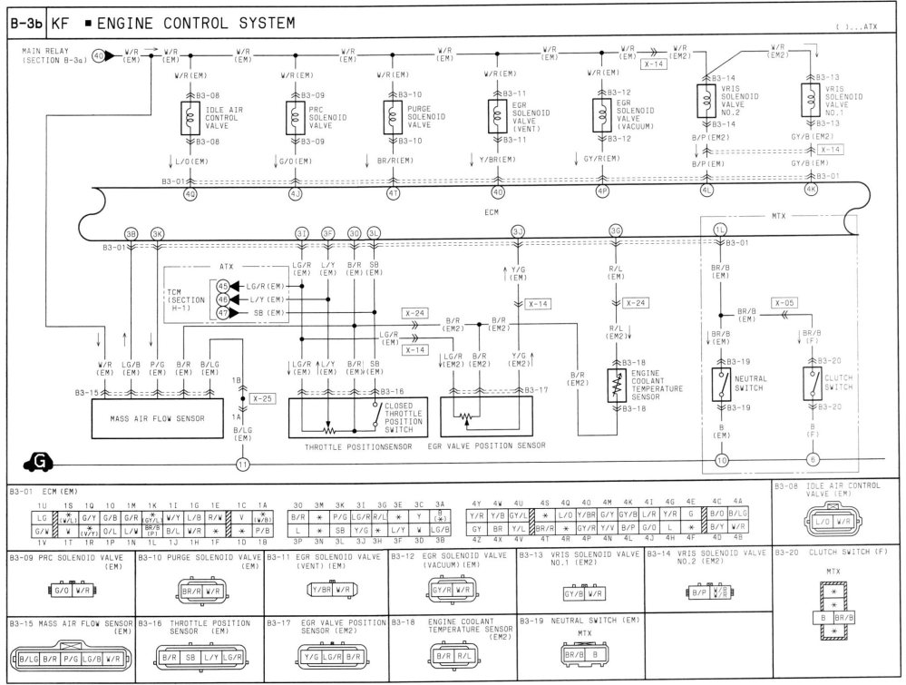 medium resolution of mazda wiring schematics wiring diagram schematics 2001 mazda protege rear hub 1994 mazda protege wiring diagram