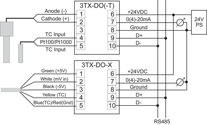 ASTI >> Industrial Dissolved Oxygen Sensors for Inline