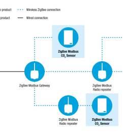 connection diagram [ 1200 x 727 Pixel ]