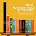 De 10 mest leste bøkene i hele verden