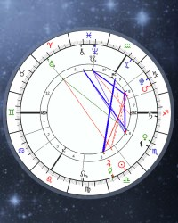 Free Birth Chart Calculator, Online Natal Chart Astrology