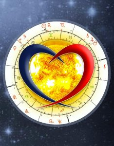 Horoscope compatibility calculator love matching synastry chart also by date of birth rh horoscopestro seek