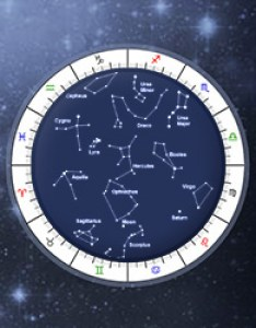 Sidereal astrology birth chart free vedic jyotish online calculator also horoscope rh horoscopestro seek