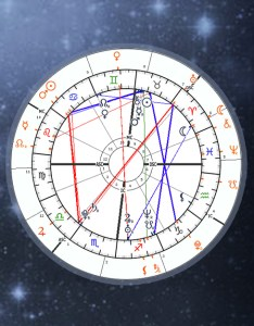 Transit chart planetary transits astrology also calculator online astro seek rh horoscopestro