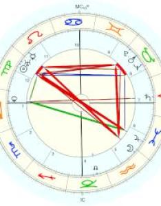 Emperor of japan yoshihito natal chart placidus also horoscope for birth date august rh astro