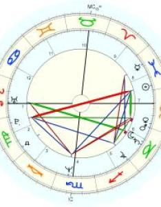 Prince of japan naruhito natal chart placidus also astro databank rh