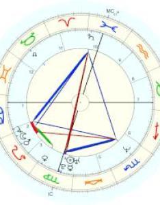 Princess of japan kiko natal chart placidus also horoscope for birth date september rh astro