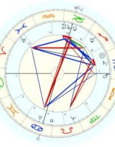 Robert  kennedy natal chart placidus also horoscope for birth date november born rh astro