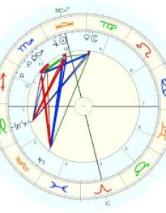 Tiffany trump natal chart placidus also horoscope for birth date october born in rh astro