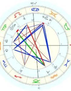 Romeo beckham natal chart placidus also horoscope for birth date september born in rh astro