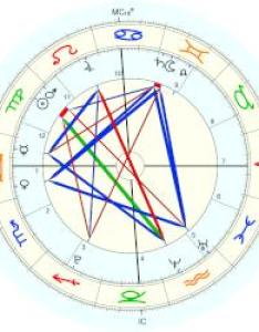Romeo beckham natal chart placidus also astro databank rh