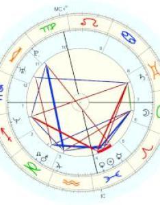 David wilcock natal chart placidus also horoscope for birth date march born in rh astro