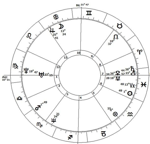 KURT COBAIN CHART 3