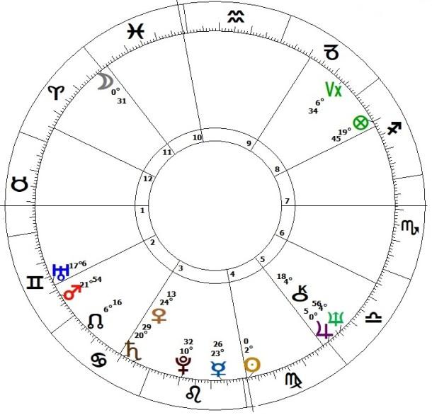 RHONDA-BYRNE-MIDNIGHT-CHART