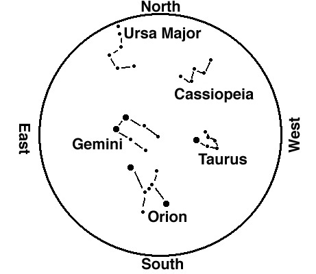 Constellation Tutorial