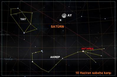 ay-saturn