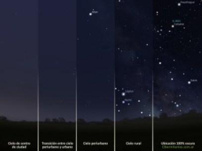 Diferencia en el cielo nocturno en función del grado de iluminación