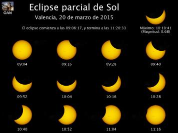 Información del eclipse de Sol visto desde Valencia. Oscurecimiento 62%. Fuente: Observatorio Astronómico Nacional