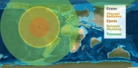 Esta imagen muestra los efectos calculados de la colisión en Chicxulub. Desde el punto negro (el cráter) hacia fuera, lo que ves es: Cráter, zona en la que cayó el material eyectado, zona afectada por la radiación térmica, zona afectada por terremotos, y zona afectada por tsunamis. Crédito: Ron Blakey, NAU Geology