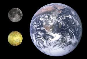 Comparación del tamaño entre la Tierra, la Luna e Ío. Crédito: NASA