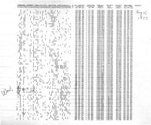 Esta imagen muestra la página impresa del ordenador, íntegramente, que contiene la señal Wow! Crédito: Big Ear Radio Observatory and North American AstroPhysical Observatory (NAAPO)