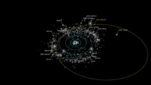Esta imagen muestra la posible órbita de 2015 RR245 (línea naranja). Es el 18º objeto más grande del Cinturón de Kuiper. Crédito: Alex Parker/OSSOS