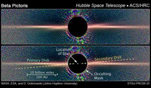 Esta imagen muestra a Beta Pictoris (la estrella ha sido ocultada con un parche negro), el disco de material puede verse a su alrededor, extendiéndose como una larga línea naranja.
