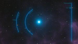 Concepto artístico (tal y como aparece en el vídeo al final de este artículo), de la rápida evolución de la estrella. Crédito: ESA/Hubble & NASA