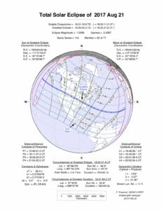 Eclipse total de Sol, el 21 de agosto de 2017. Crédito: NASA