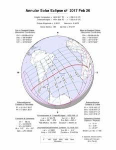 Eclipse anular de Sol, el 26 de febrero de 2017. Crédito: NASA