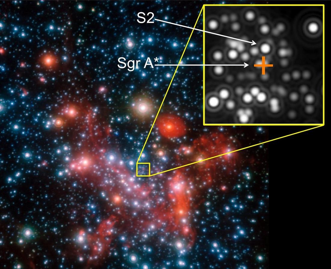 Resultado de imagen de Agujeros negros y materia oscura Gips