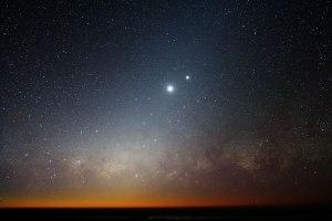 Guía de observación de los planetas
