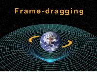 frame-dragging veroorzaakt door de Aarde