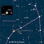 Morgen samenstand Vesta en Jupiter