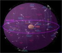Met de advanced LIGO willen ze zwaartekrachtsgolven detecteren