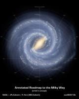 Spiraalarmen van de Melkweg