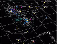 De Lokale Groep sterrenstelsels