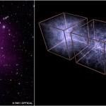 Donkere energie houdt groei clusters tegen