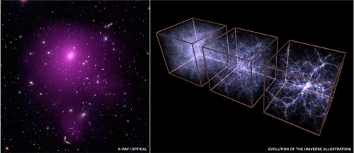 donkere energie gemeten