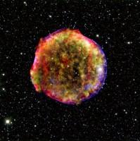 Restant van Brahe's supernova