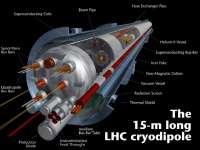 Een heliumgekoelde magneet in de LHC